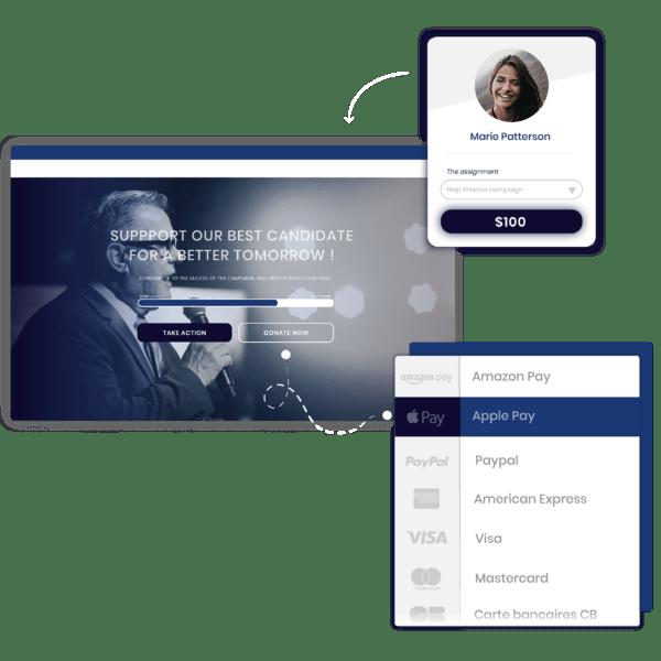 Piattaforma per il fundraising politico