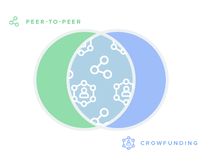 Peer-to-crowdfunding: stronger together